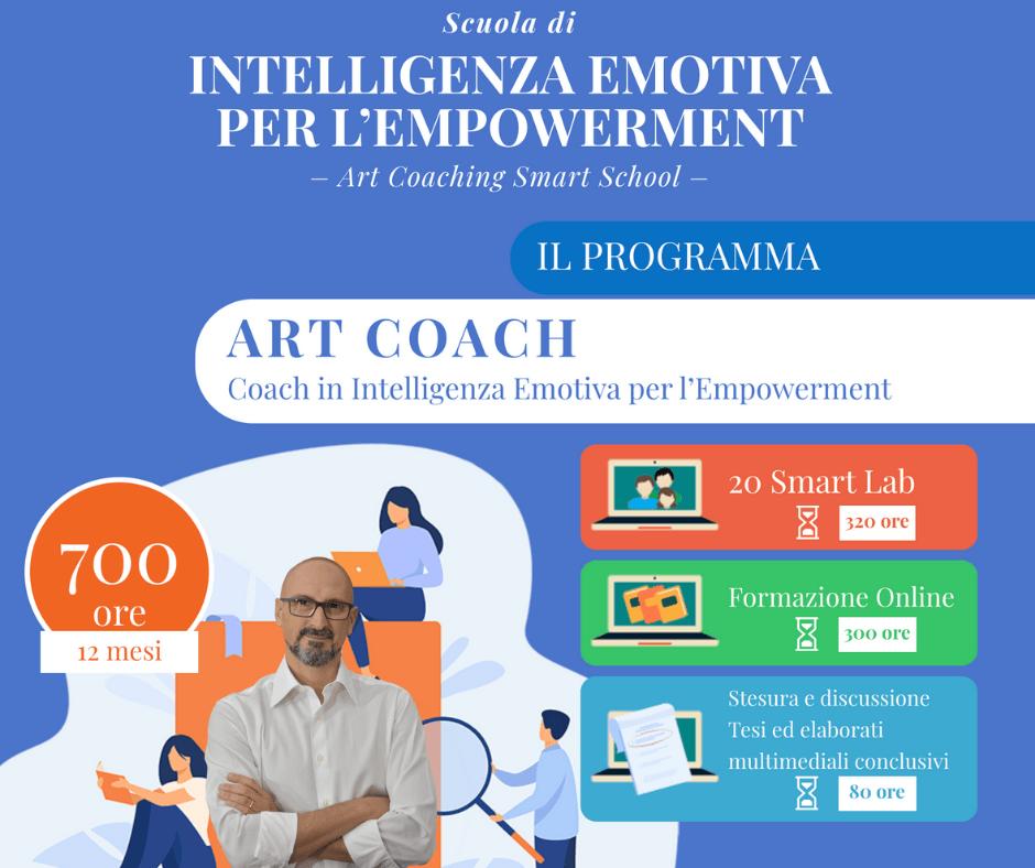 Scuola Intelligenza Emotiva Empowerment