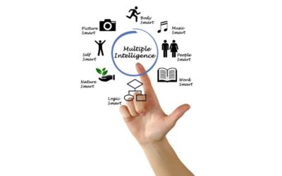 Intelligenze multiple: il salto in lungo dalla scuola al mondo del lavoro